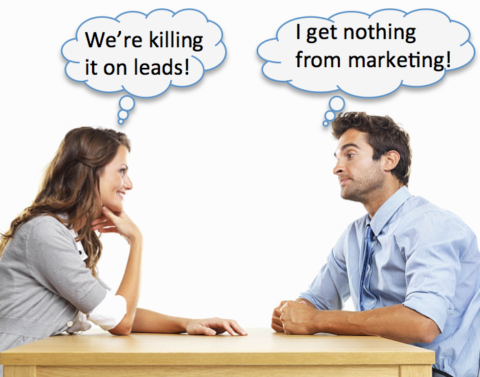 Aligning Sales & Marketing