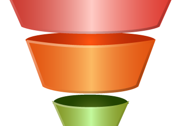 Driving Revenues Throughout Your Funnel: Best Practices & Case Studies
